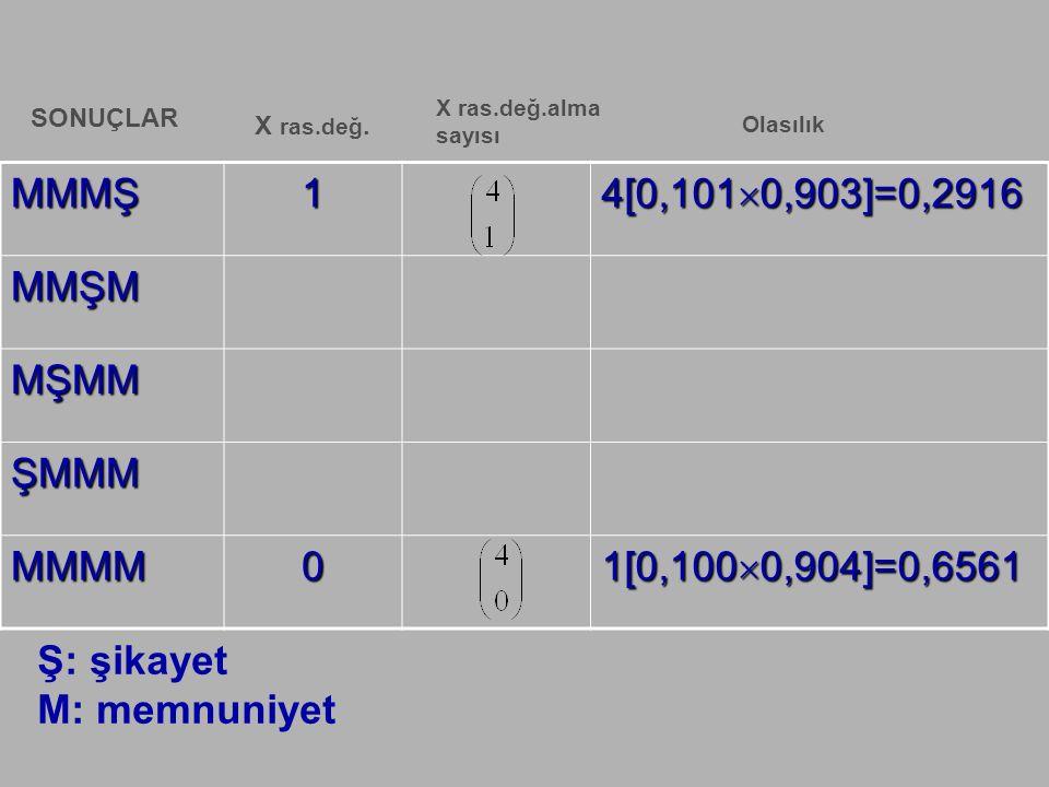 MMMŞ 1 4[0,1010,903]=0,2916 MMŞM MŞMM ŞMMM MMMM 1[0,1000,904]=0,6561